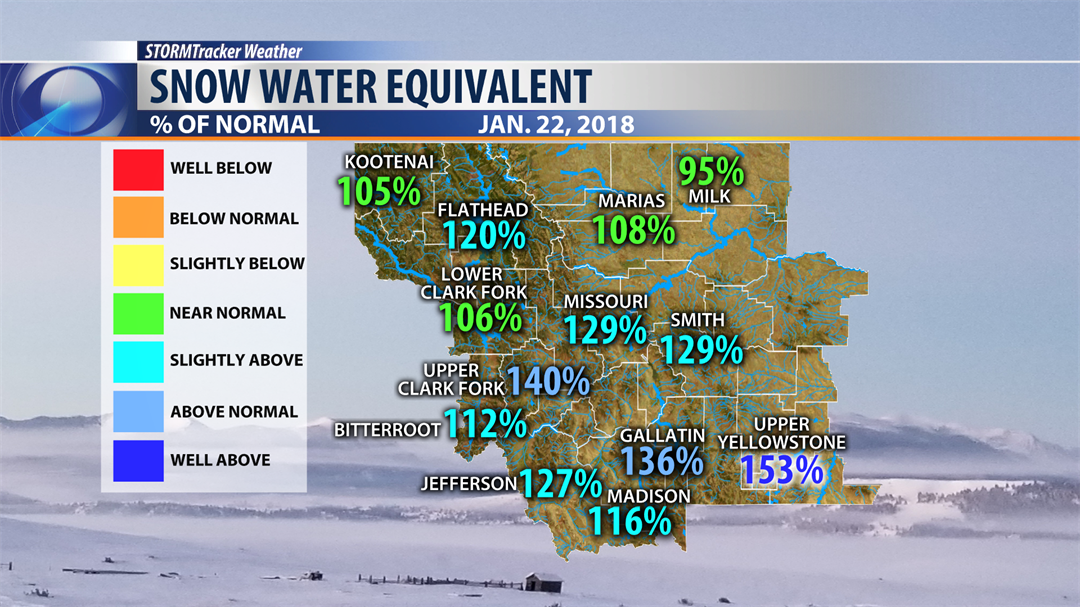 Montana Snowpack Continues To Be Healthy